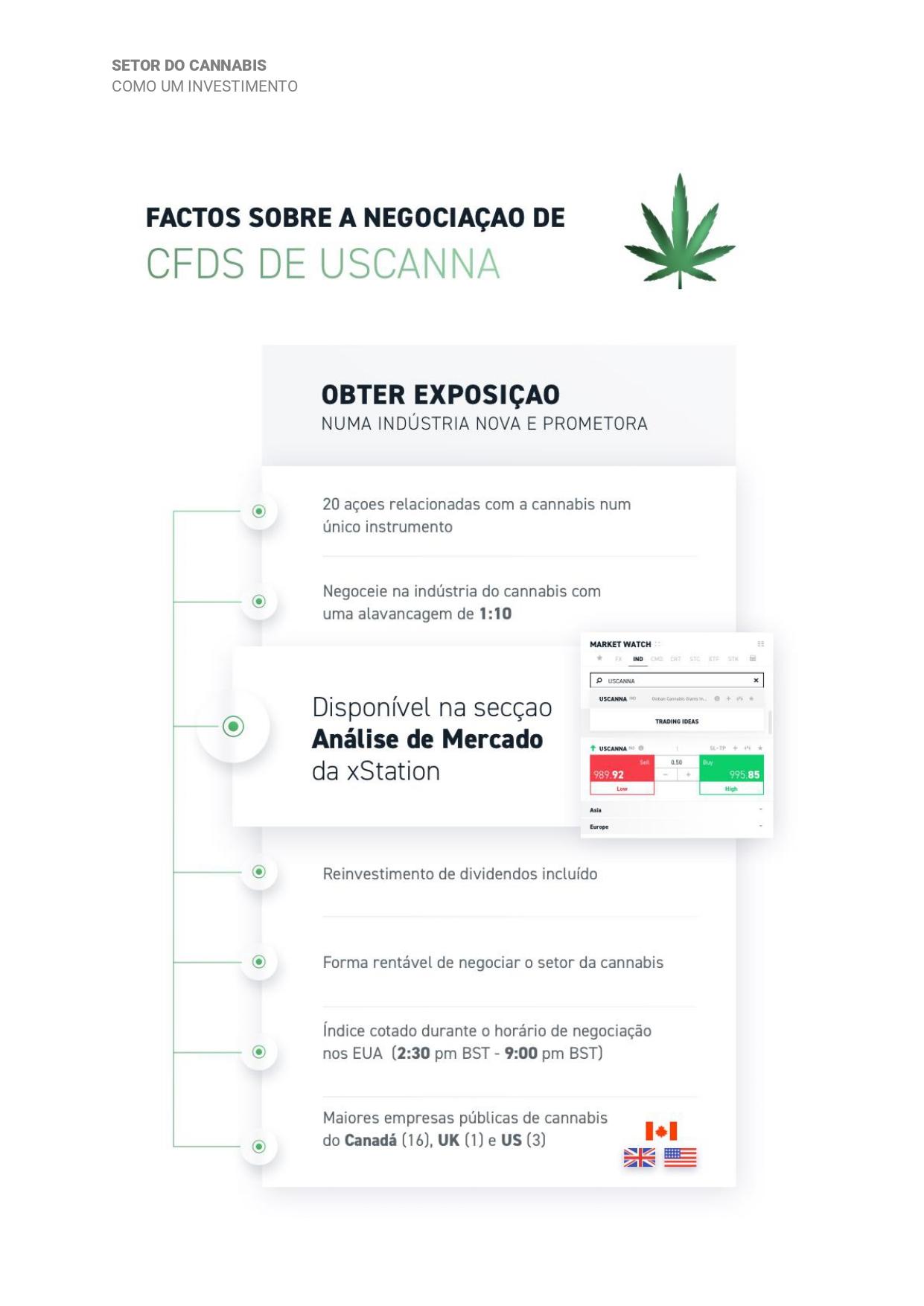 BITA Global Cannabis Giants - pt-9_page-0001
