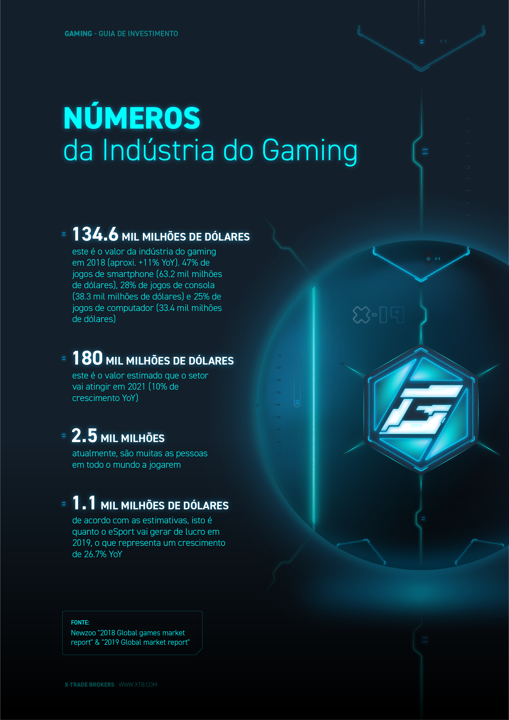 Gaming Report_infographic_P1_PT@3x