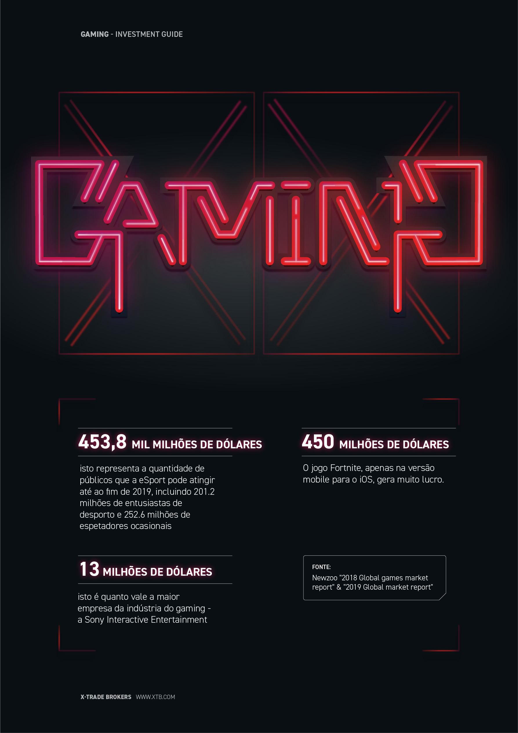 Gaming Report_infographic_P2_PT@3x