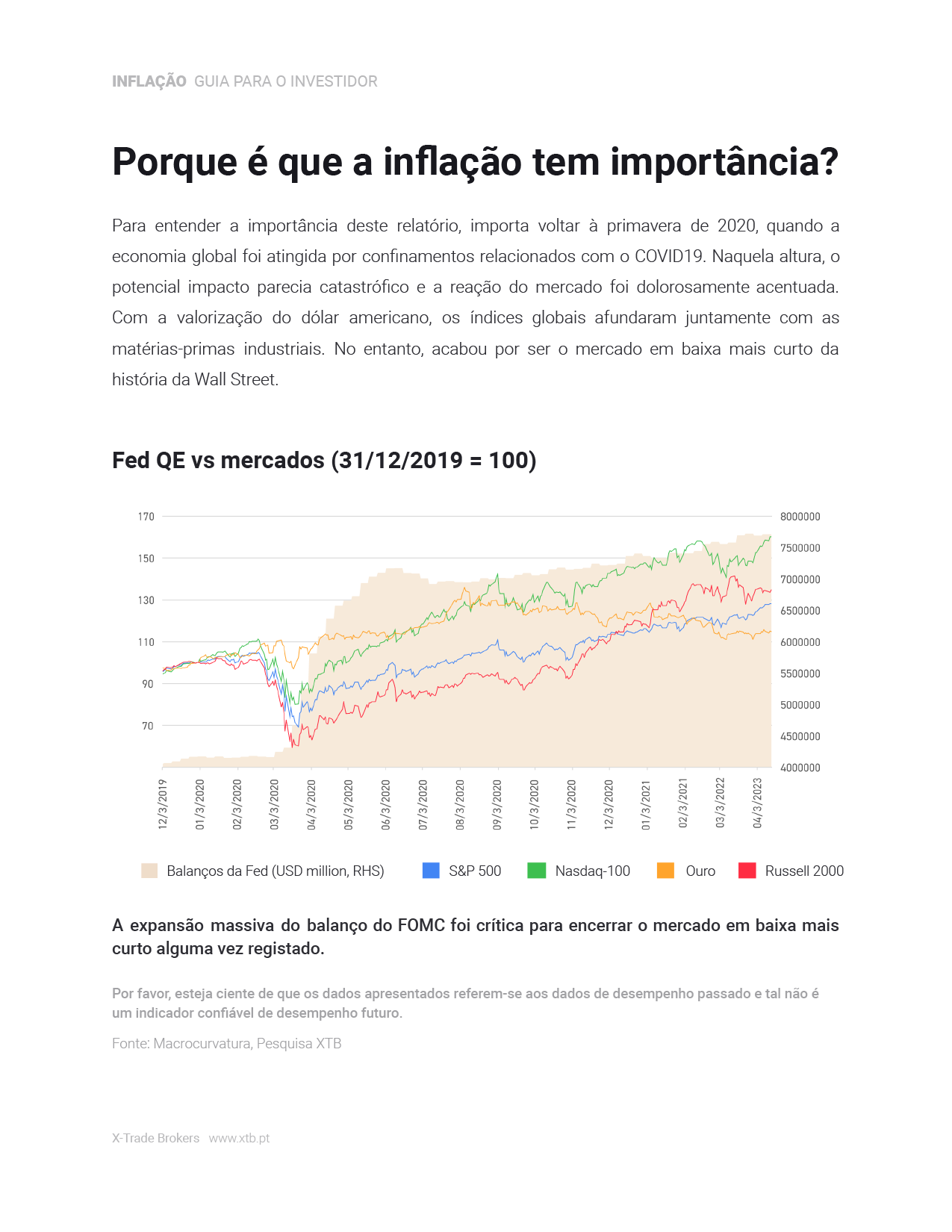 Inflação - pág. 1