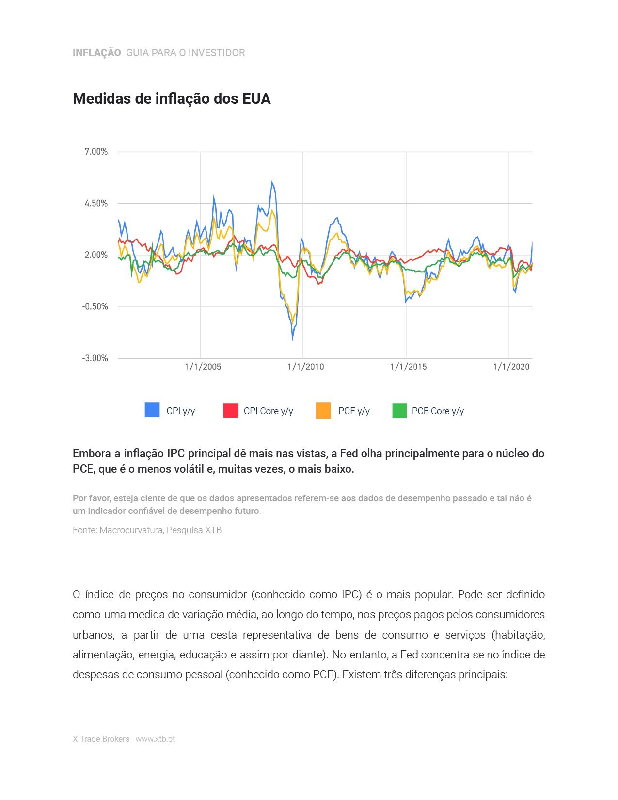 Inflação - pág. 3